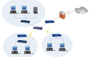 Анализ компьютерных сетей