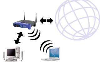 Международная компьютерная любительская сеть 90-х