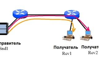 Пакетная передача данных