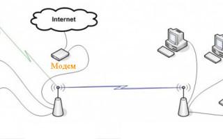Как сделать Wi-Fi мост
