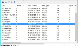 Проверка каналов Wi-Fi