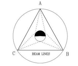Действие антенны радиорелейной линии