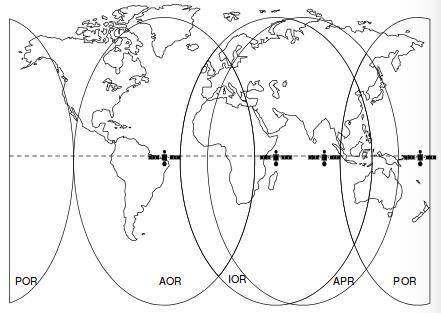 Схематичное изображение покрытия планеты