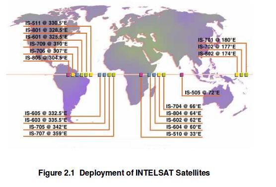 Размещение спутников Intelsat
