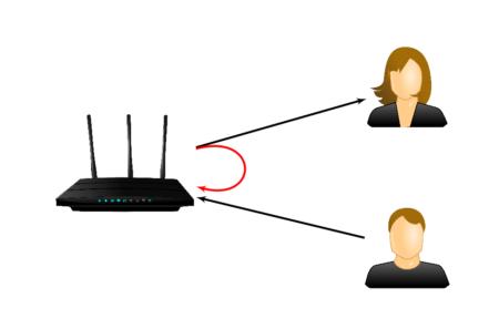 Дуплексная коммуникационная система