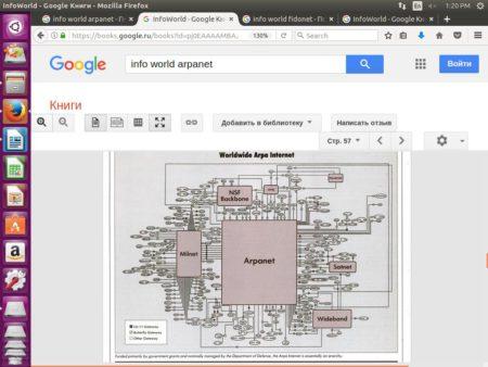 Всемирная сеть ARPANET