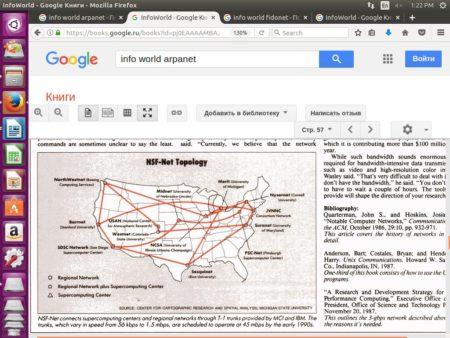 Топология NSF-Net