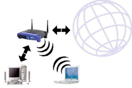 Абонент компьютерной сети