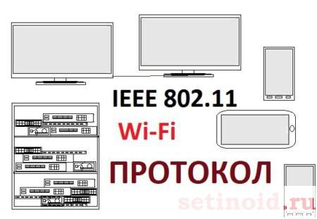 Протокол IEEE 802.11