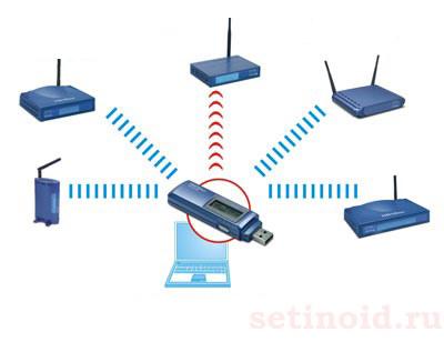 Стандарт IEEE 802.11