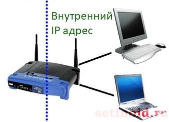 Внутренний IP роутера
